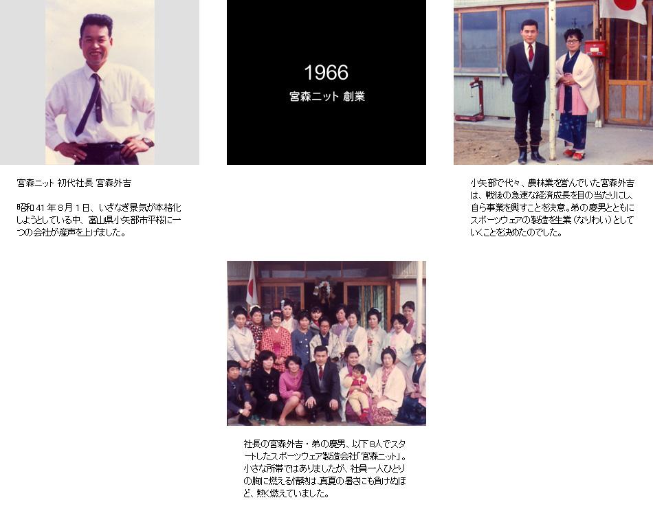 1966年宮森ニット創業