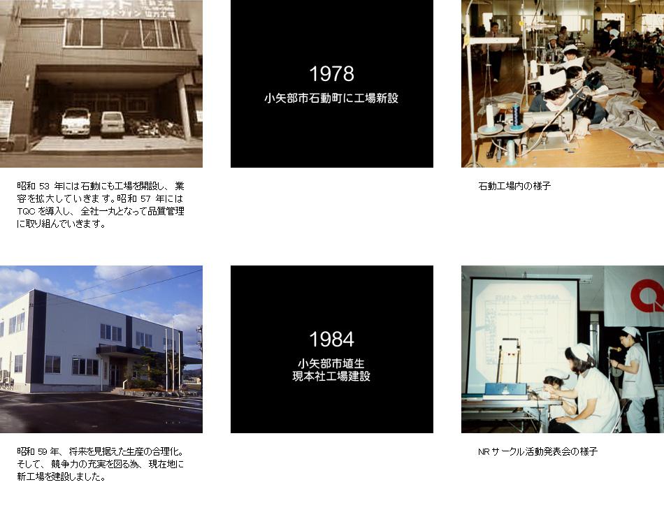 1978年小矢部市石動町に工場新設 1984年埴生 現本社工場建設