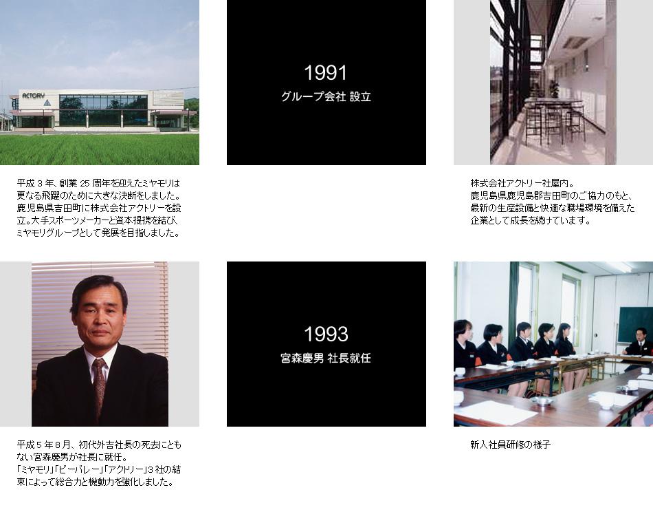 1991年グループ会社アクトリー設立 1993年宮森慶男社長就任